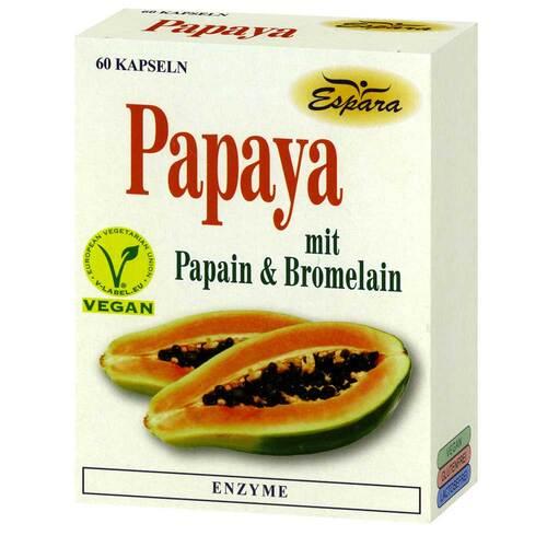 Papaya Verhütung